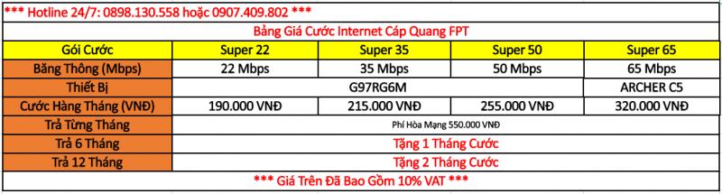Bảng báo giá gói cước Internet tại Quận 2,7,8,9,12,Bình Tân, Tân Phú,Thủ Đức. Bình Chánh, Củ Chi, Hóc Môn, Nhà Bè
