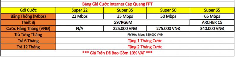 Giá Cước Internet Quận 1, 3, 4, 5, 6, 10, 11, Bình Thạnh, Tân Bình, Phú Nhuận, Gò Vấp
